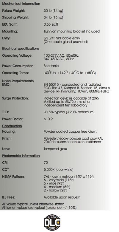 DuroSite® LED Floodlight - Technical Specification