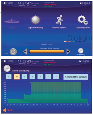 Dialight LED lighting wall controller display