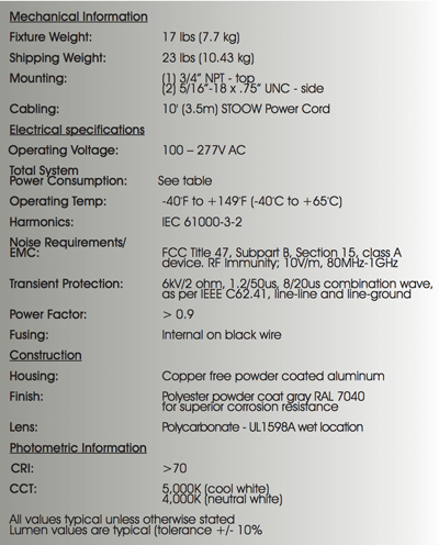 Durosite LED High Bay - Technical specifications