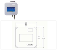 Durosite LED Highbay Sensors