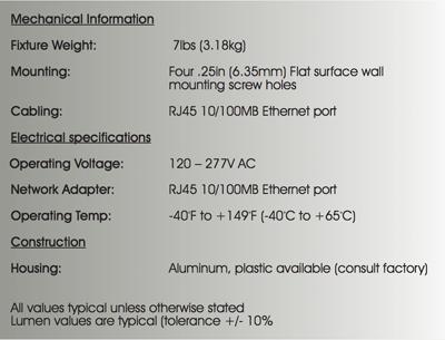 Durosite highbay sensors technical specifications