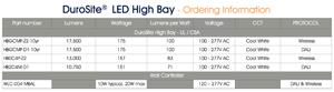 Durosite LED highbay ordering information