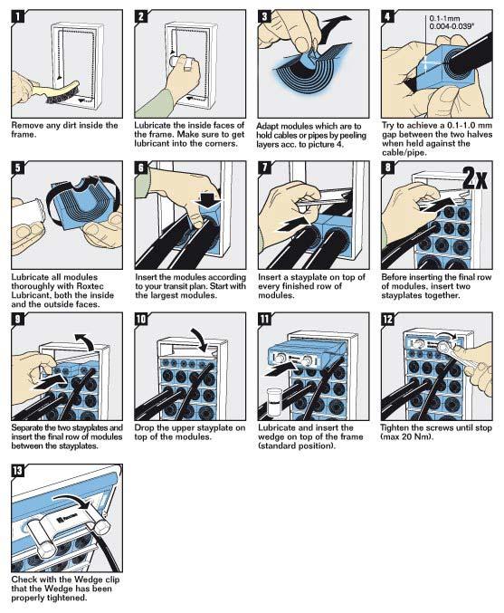 Roxtec installation procedure