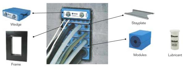 Roxtec frames & modules