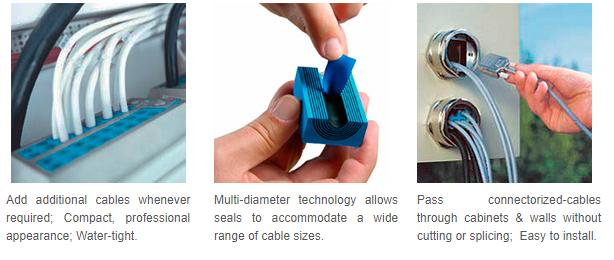 Roxtec Cable Entry Conduit Seals Em Rm Modules Ez